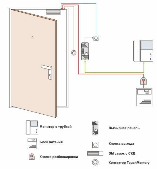 Схема монтажа домофона